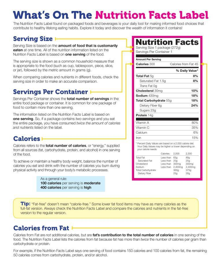 facts on nutrition labels infographic from the food and drug administration